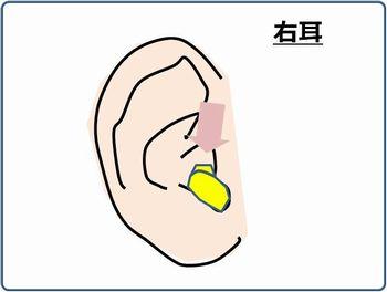 耳栓,深さ,ポリウレタン