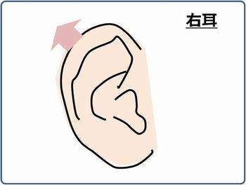 耳栓,ポリウレタン,挿入